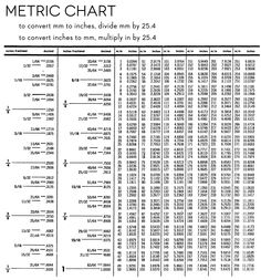 ... on Pinterest | Metric Conversion Table, Metric Conversion and Charts