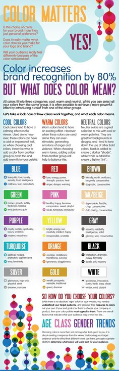 COLOR MATTERS - what does color mean? Yes, color increases brand recognition by 80%. Let's take a loo now how colors work together, and what each color means.