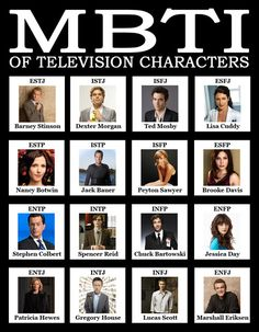 MBTI of Television (TV) characters. I don't know which is scarier, that I am the central male character from a teen drama, or that I married a murderer of murderers.