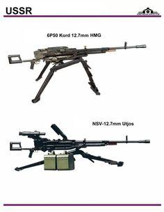 Military Guns, Military Weapons, Weapons Guns, Guns And Ammo, Heavy Machine Gun, Machine Guns, Future Weapons, Mens Toys, Army Vehicles