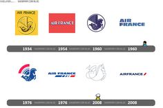 Air France Logo Evolution
