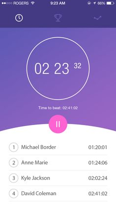 A really neat stopwatch app design.
