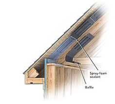 A Crash Course In Roof Venting Fine Homebuilding Article