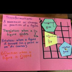 Interactive transformations foldable for math. You can use a paper clip to help for translation (slide), a piece of tape to reflect your shape (flip), and a brad so your shape can rotate (turn).