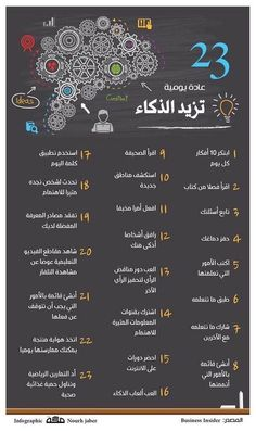 Education Discover Mail - Ali Barnawi - Outlo ok Vie Motivation Study Motivation Study Skills Life Skills Positive Life Positive Quotes Baby Education Learning Websites Up Book Vie Motivation, Study Motivation, Life Skills Activities, Learning Websites, Educational Websites, Islam Facts, English Language Learning, Up Book, Human Development