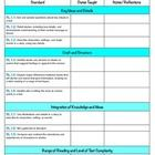 1st Grade ELA Common Core Checklist.  Great way to keep up with each standard as you teach it.  Areas to write down dates that you teach each concept as well as a section for each standard to write your notes/reflections.