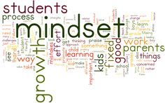 Do You Teach Your Students About Having a Fixed Vs Growth Mindset?
