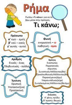 School Lessons, School Hacks, School Fun, Greek Language, Speech And Language, Kids Education, Special Education, Learn Greek, Educational Technology