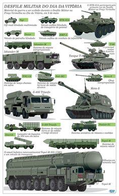 RPG-32 | Equipamientos militares rusos exhibidos en las conmemoraciones del ...