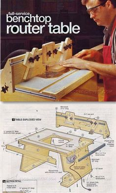 Benchtop Router Table Plans - Router Tips, Jigs and Fixtures | WoodArchivist.com