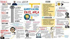 Misión del nivel 1 del #GamificaMooc cumplida!!! Diario de misión + avatar + biblioteca + crónica de aprendizaje. He visto algunos slides y vídeos muy buenos, gracias por la inspiración. http://cuaderno20.wixsite.com/aleyda-leyva/gamificamooc…pic.twitter.com/WmYHxRyuos
