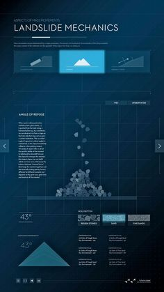 Next Generation Scientific Poster Interface Design, Ui Design, Design Elements, Graphic Design, About Us Page, Dark Look, Report Design, Game Ui, Augmented Reality