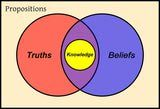 http://atheism.about.com/od/philosophybranches/p/Epistemology.htm