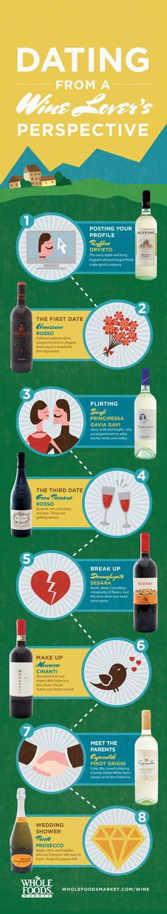 How wine can fit into your dating life...