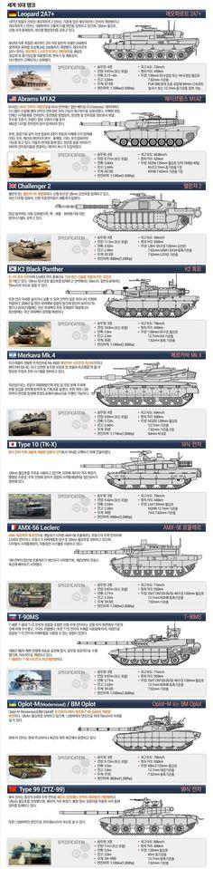 세계 10대 탱크.jpg | Daum 루리웹: