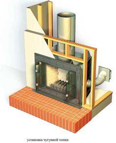 Схема установки чугунной топки Modern Fireplace, Fireplace Design, Lofts, Fireplace Inserts, Concrete Wall, Tiny House, Facade, Brick, Pergola