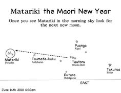 Matariki (pelaides) - how to find it