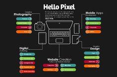 Hello Pixel Indonesia. Digital Marketing & Design Agency.