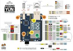 Arduino uno pinterest arduino tech and electronics projects arduino yun fandeluxe Images
