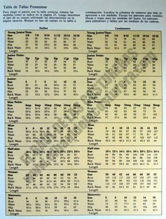 Tablas de tallas y medidas Periodic Table, Signs, Sewing, Crochet, Google, Dress Patterns, Sewing Patterns, Body Measurement Chart, Sewing Lessons