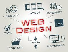 Professionalism is the key characteristic of corporate website design. The look, style, color patterns, theme, and interface of corporate websites that we design retain professionalism. We commit to professionalizing your presence in the competitive scenario through our corporate web design services.