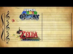 Nintendo Music Mashup - use with video game music unit Video Game Music, Video Games, Game Themes, Game Icon, Music Classroom, Music Education, Classical Music, Nintendo, Clever