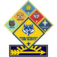 cub scouts Mechanics of Advancement in Cub Scouting - The Boy Scout Wolf Scouts, Cub Scouts, Girl Scouts, Scout Mom, Cub Scout Den Flags, Cub Scout Crossover Ceremony, Cub Scout Badges, Cub Scout Crafts, Eagle Scout Ceremony