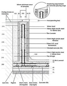 Image result for indoor swimming pool construction details