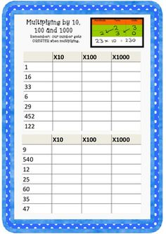 """Children can multiply numbers by 10,100 and 1000 before applying their knowledge to different times table facts. Children also have a place value chart if they struggle. I also created an 'If I know.."""" section for children to link their knowledge of multiplying by 10, 100 and 1000."""