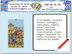 Los Menores del Tarot: SEIS DE COPAS Tarot Significado, Tarot Gratis, Reading, Cards, Wicca, Witches, Innovation, Universe, House