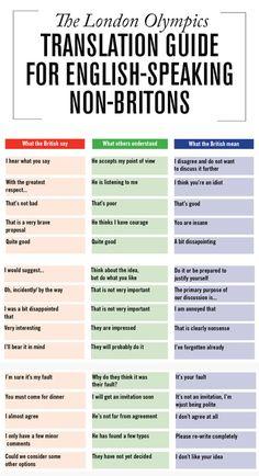 London Olympics Translation Guide (Funny Stuff)
