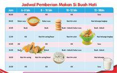 Pemberian menu makanan sehat sebaiknya dilakukan dengan jumlah dan waktu yang bertahap, dengan mengawalinya memperkenalkan si bayi dengan makanan encer yang...