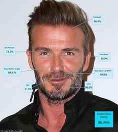 7. David Beckham - 88.96 percent: Dr Julian commended 45-year-old David Beckham on his chi...