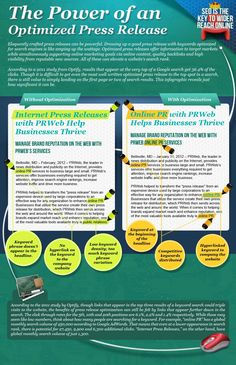 The Power  of an Optimized Press Release | INFOGRAPHIC  Brilliant, professional-grade $5 #SEO press releases from Fiverr.com, creating traction and viewership.