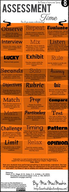 Events in Instruction. #Assessments