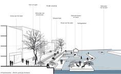 DLA-10-Buiksloterham-Cityplots-DELVA-Landscape-Architects-Studioninedots-Amsterdam-Antwerpen-openbare-ruimte-water-straat