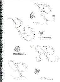 Risultati immagini per abecedario encaje bolillos