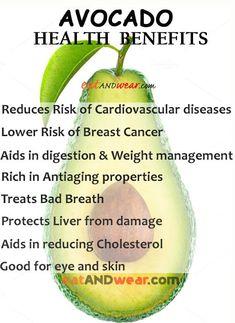 Proven Health Benefits of Avocados | Nutrition Plug