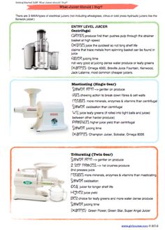 Click here to find out which juicer to buy! http://girlonraw.com/2012/12/getting-started-raw-what-juicer-should-i-buy/#