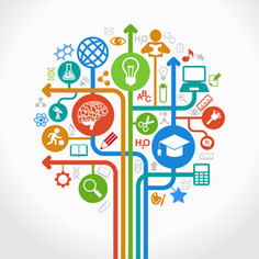 abstract tree with icons. vector education and science concept. Employee Satisfaction Survey, Sistema Erp, Pierre Bourdieu, Resume Skills Section, Career Assessment, Tree Icon, Education Icon, Independent School, Blended Learning