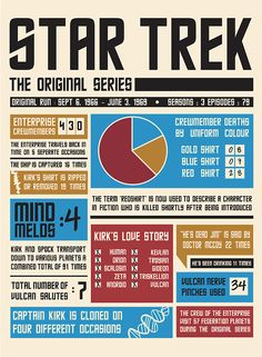 Star Trek-- Everything in this chart makes me laugh way more than it should... XD""