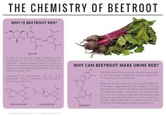 The chemistry of beetroot.  An unusual effect of beetroot is that it can cause…