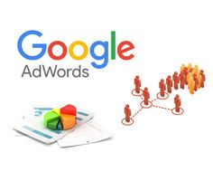 Google AdWords key growing business, Creating a good ad for business is equally important as the products. As ads not only increase the visibility of the product globally but also make every entrepreneur aware of its value. Since operating the business and marketing it on the web has become an integral part of companies, and …