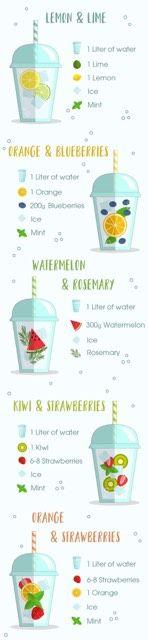 5 HEALTHY DETOX WATER RECIPES