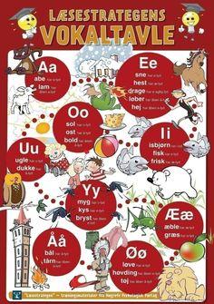 Læsestrategen Plakater vokal- og konsonanttavler