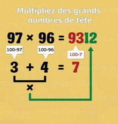 6 astuces très intéressantes qui vous feront adorer les maths !