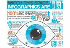 7 common problems with infographics