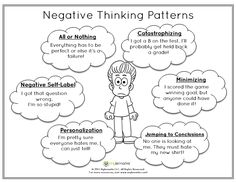 Therapeutic worksheets focused on helping kids and teens explore feelings of anxiety. Tools assist kids in identifying anxiety triggers, healthy coping skills, and positive ways to relieve stress. Coping Skills Activities, Anxiety Activities, Counseling Activities, Therapy Activities, Health Activities, Cbt Worksheets, Therapy Worksheets, Elementary School Counseling, Personal Development