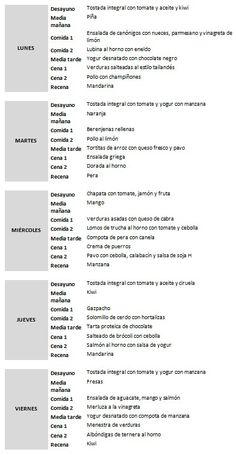 Healthy easy breakfast ideas to lose weight diet food list Healthy Menu, Healthy Snacks For Diabetics, Easy Healthy Breakfast, Healthy Eating Recipes, Healthy Life, Diet Recipes, Diet Food List, Food Lists, Menu Dieta