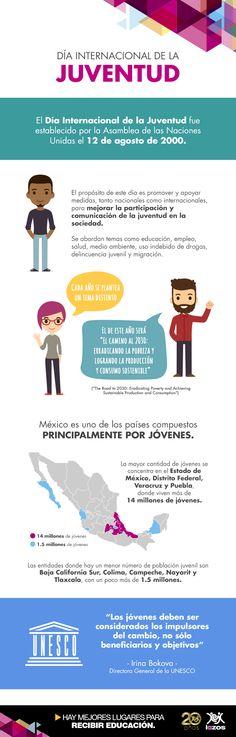 ¿Sabías que México es uno de los países compuestos principalmente por jóvenes?
